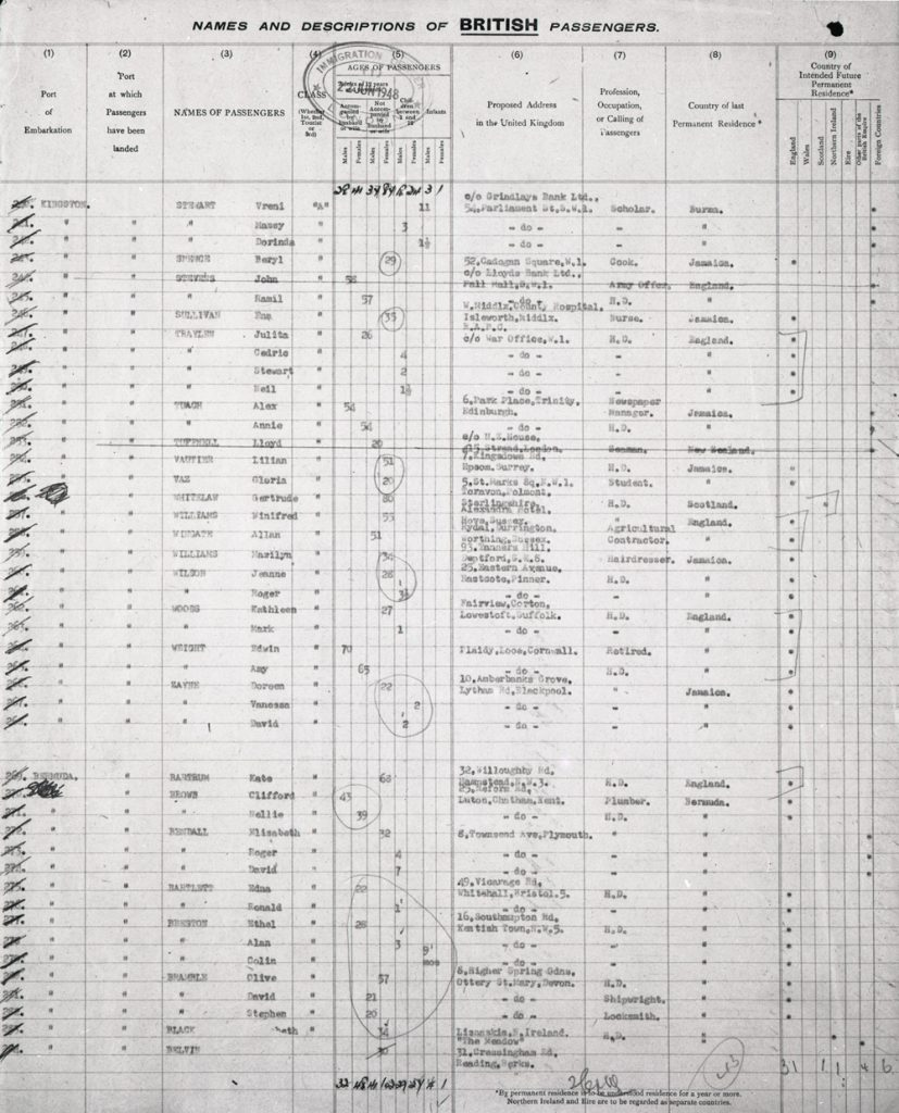 Page from the HMT Empire Windrush, titled 'Names and Descriptions of BRITISH passengers'. The passengers on the list include nurses from Jamaica, scholars from Burma, plumbers from Bermuda and many others. Note that ALL were included in the category of 'British', as subjects of the Empire.